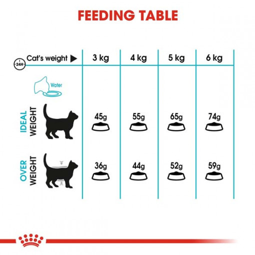 ro241400 6 - Royal Canin Feline Care Nutrition Urinary Care