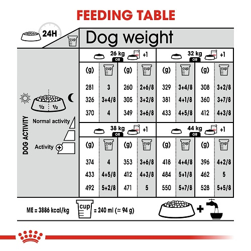 rc ccn digestivemaxi cv eretailkit 7 - Royal Canin - Canine Care Nutrition Maxi Digestive Care