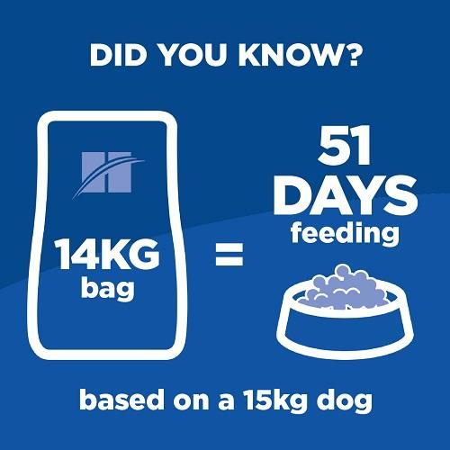 Bonus Bag offer 1 Adult light medium breed 2 - FREE 2Kg on Hill's Science Plan Light Medium Adult Dog Food With Chicken Bonus Bag