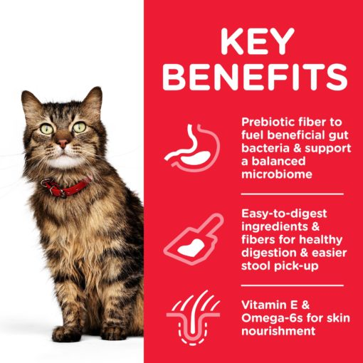604072 ransition Benefits - Hill's Science Plan - Sensitive Stomach & Skin Adult Cat Food With Chicken