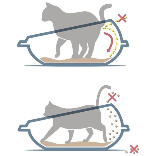 60 5 - Georplast Shuttle Corner Cat Litter Tray Green
